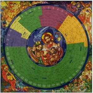 liturgical wheel